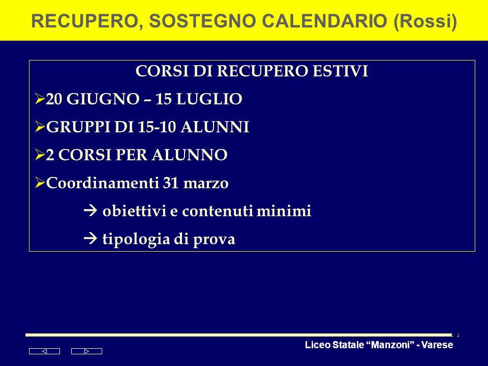 RECUPERO, SOSTEGNO CALENDARIO (Rossi) CORSI DI RECUPERO ESTIVI