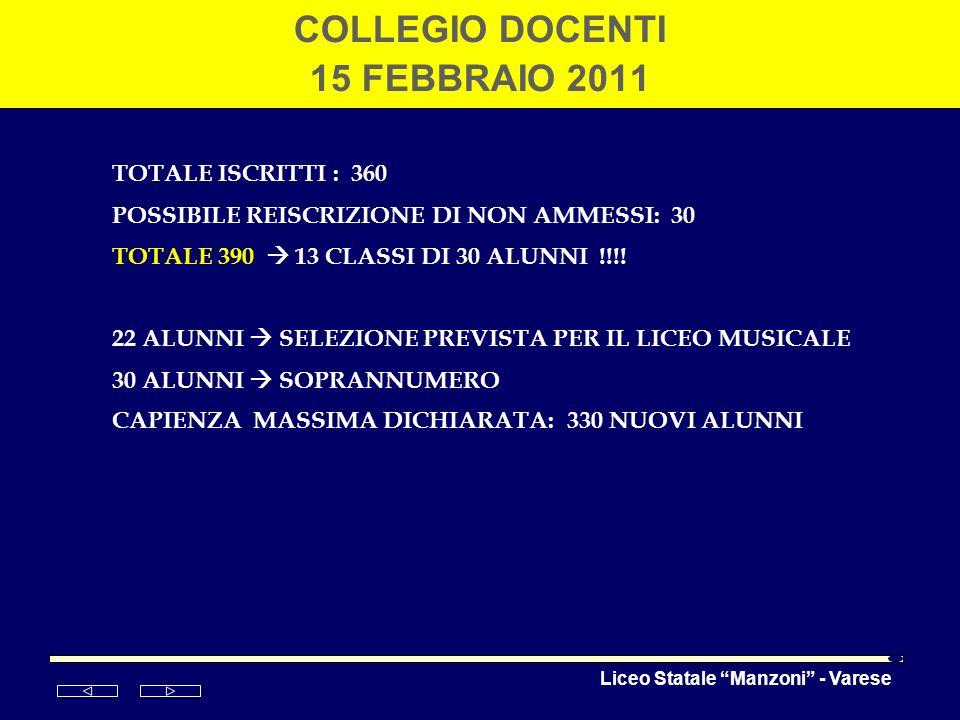 COLLEGIO DOCENTI 15 FEBBRAIO 2011