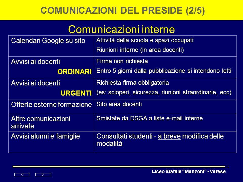 COMUNICAZIONI DEL PRESIDE (2/5)