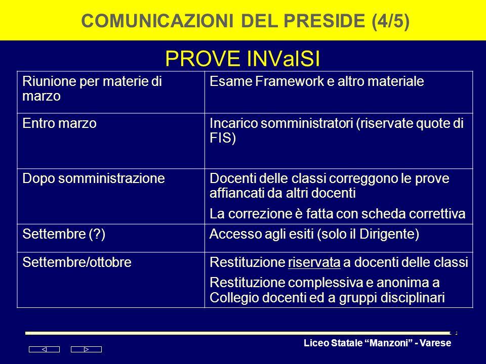 COMUNICAZIONI DEL PRESIDE (4/5)
