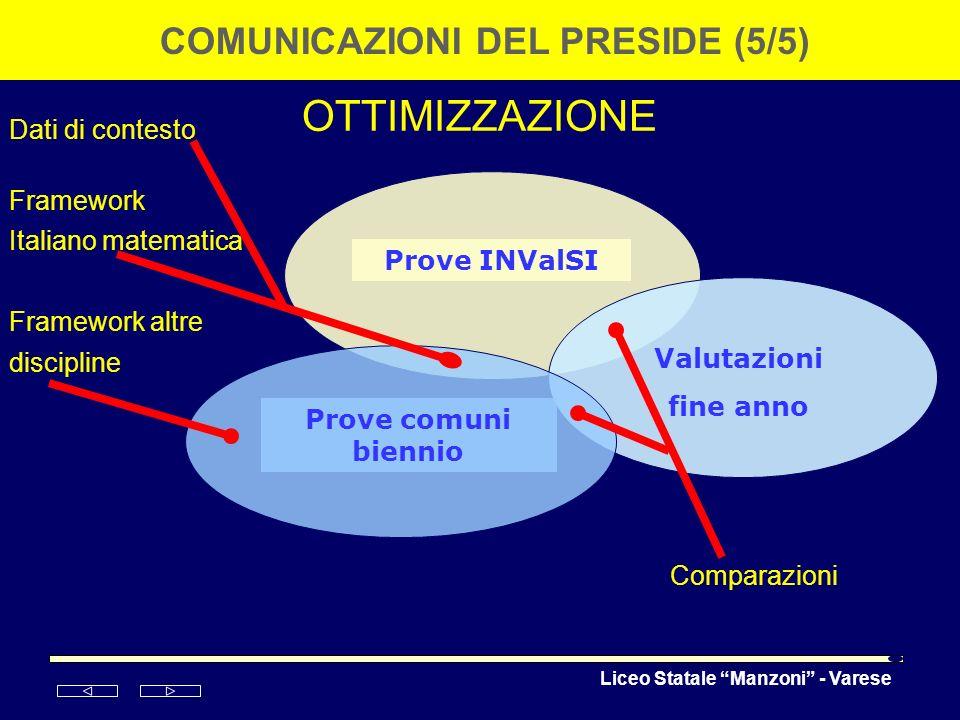 COMUNICAZIONI DEL PRESIDE (5/5)