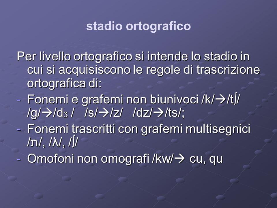 stadio ortograficoPer livello ortografico si intende lo stadio in cui si acquisiscono le regole di trascrizione ortografica di: