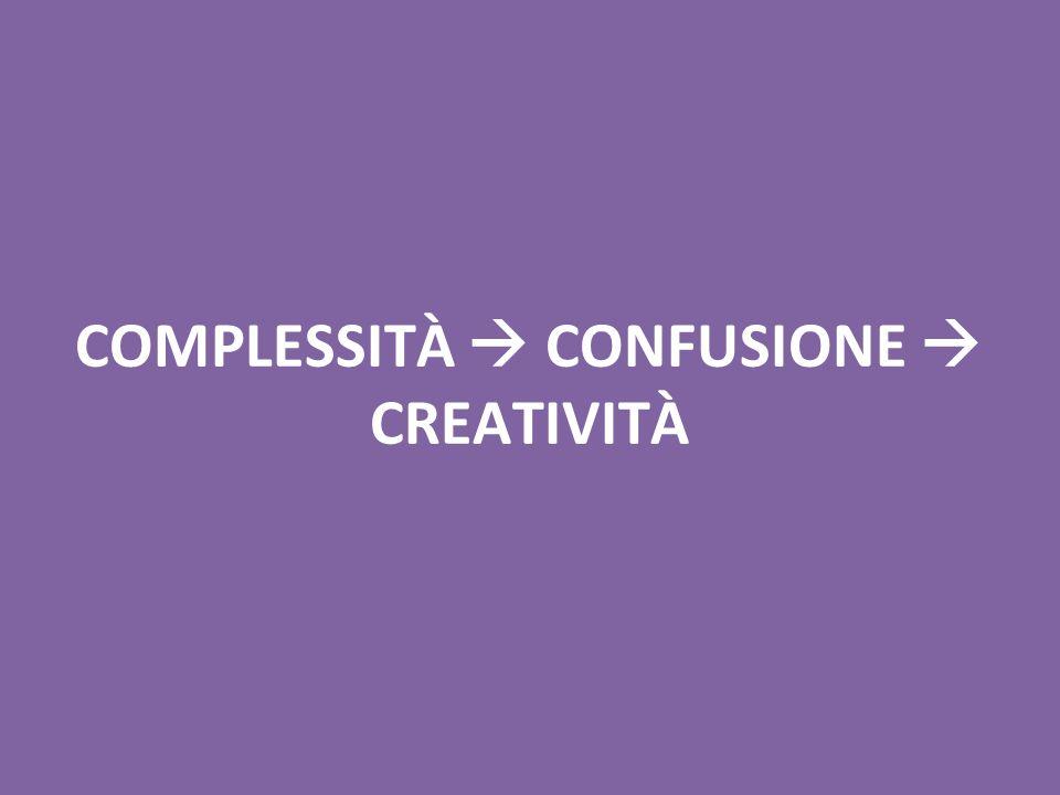 COMPLESSITÀ  CONFUSIONE  CREATIVITÀ