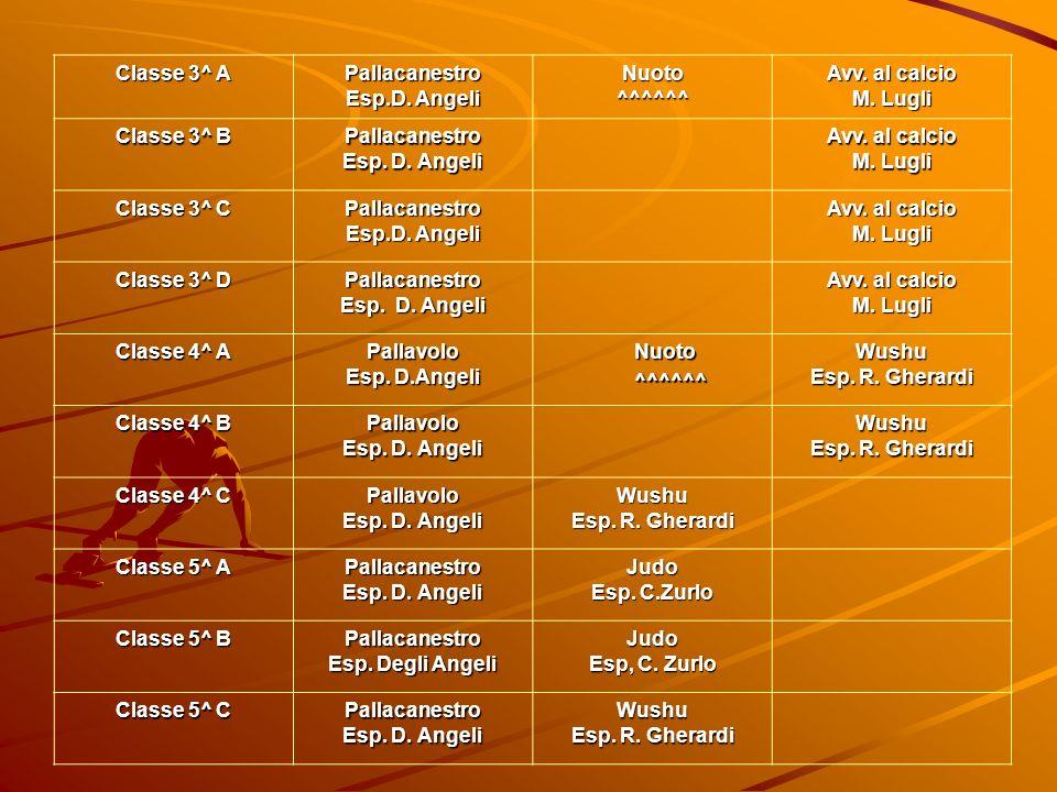 Classe 3^ A Pallacanestro. Esp.D. Angeli. Nuoto. ^^^^^^ Avv. al calcio. M. Lugli. Classe 3^ B.