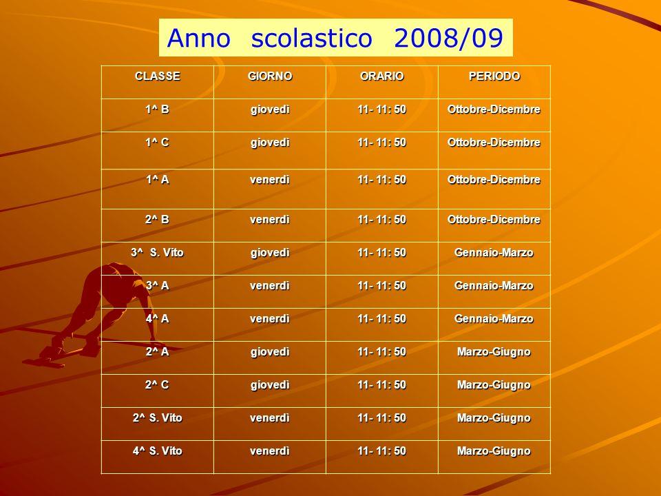Anno scolastico 2008/09 CLASSE GIORNO ORARIO PERIODO 1^ B giovedì