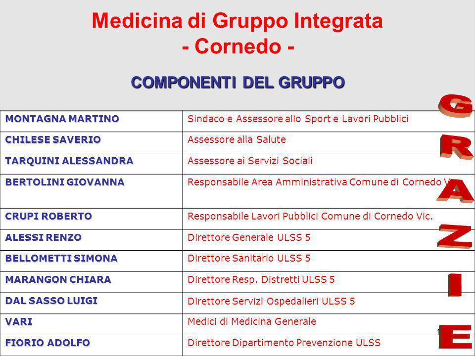 Medicina di Gruppo Integrata