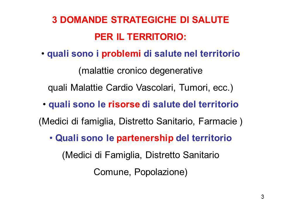 3 DOMANDE STRATEGICHE DI SALUTE