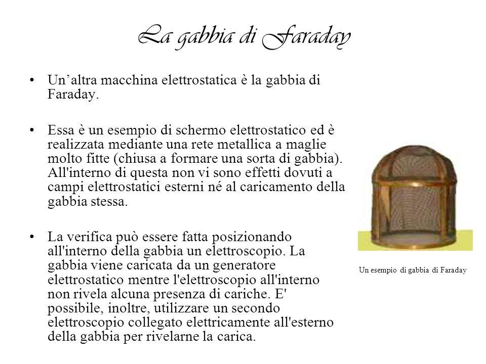 La gabbia di Faraday Un'altra macchina elettrostatica è la gabbia di Faraday.