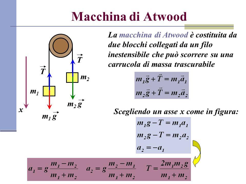 Macchina di Atwood