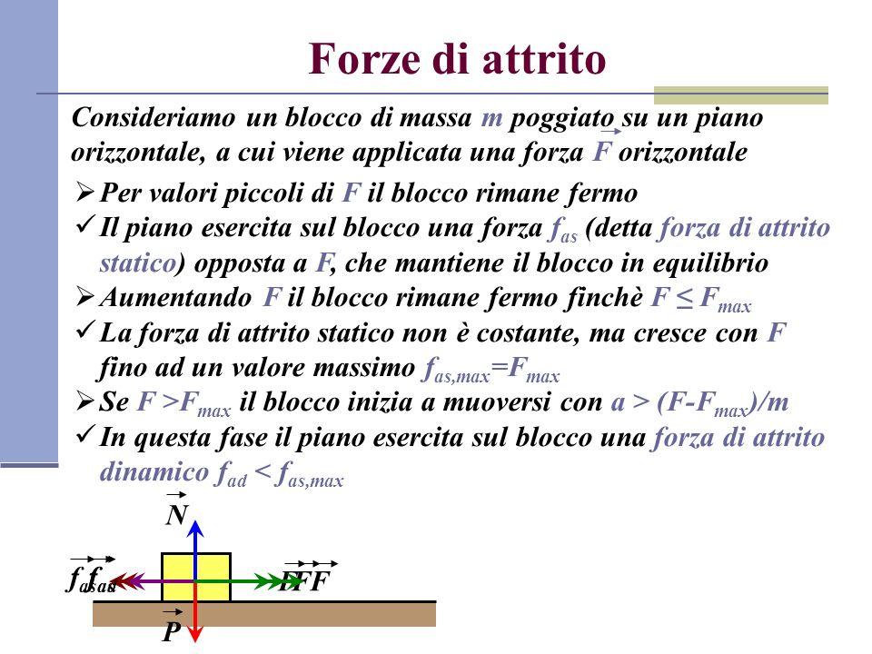 Forze di attrito Consideriamo un blocco di massa m poggiato su un piano orizzontale, a cui viene applicata una forza F orizzontale.