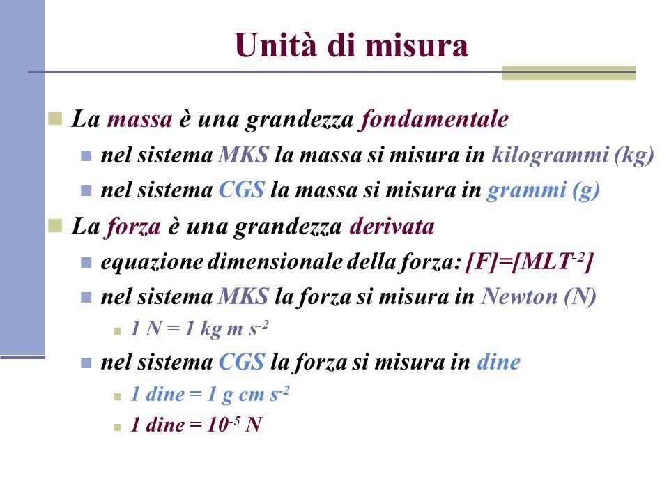 Unità di misura La massa è una grandezza fondamentale