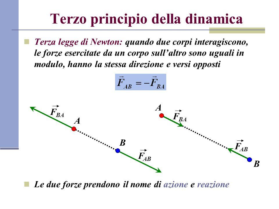 Terzo principio della dinamica