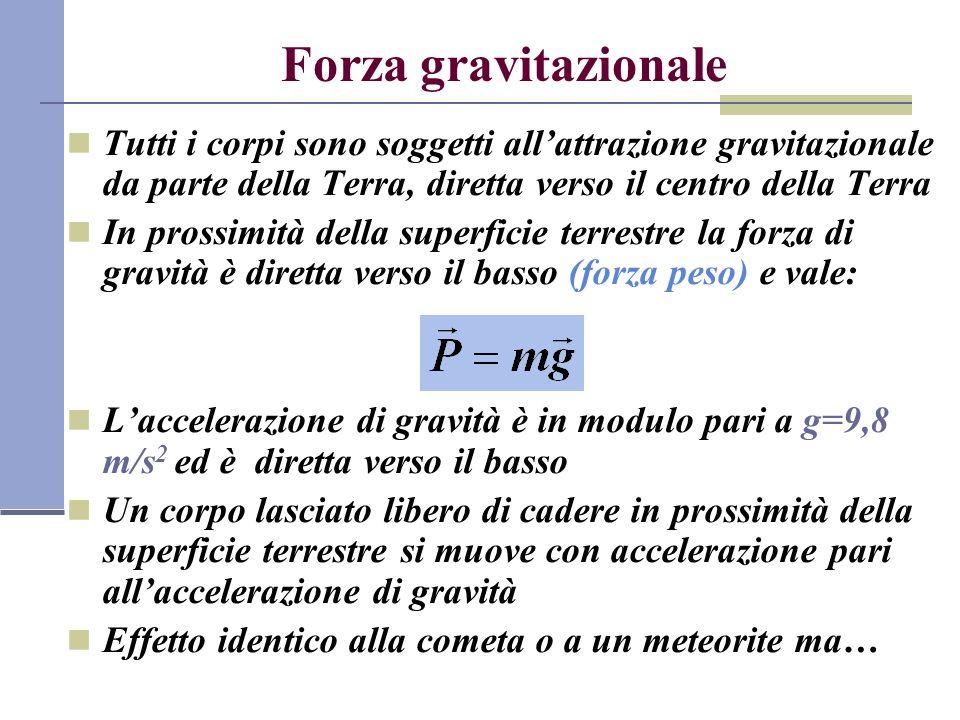 Forza gravitazionale Tutti i corpi sono soggetti all'attrazione gravitazionale da parte della Terra, diretta verso il centro della Terra.