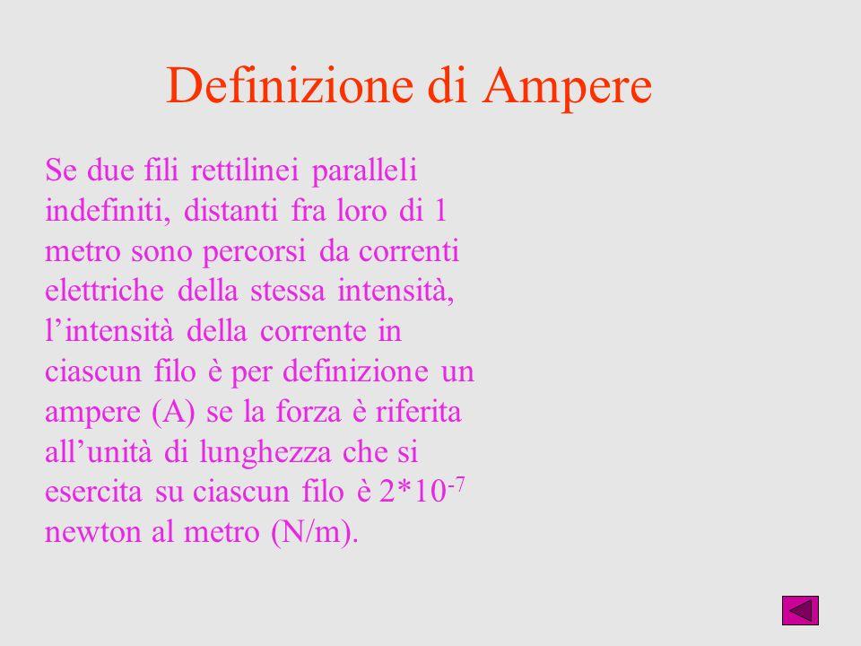 Definizione di Ampere