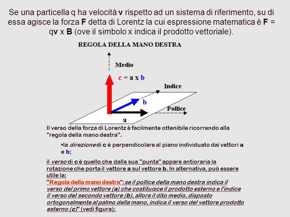 Se una particella q ha velocità v rispetto ad un sistema di riferimento, su di essa agisce la forza F detta di Lorentz la cui espressione matematica è F = qv x B (ove il simbolo x indica il prodotto vettoriale).