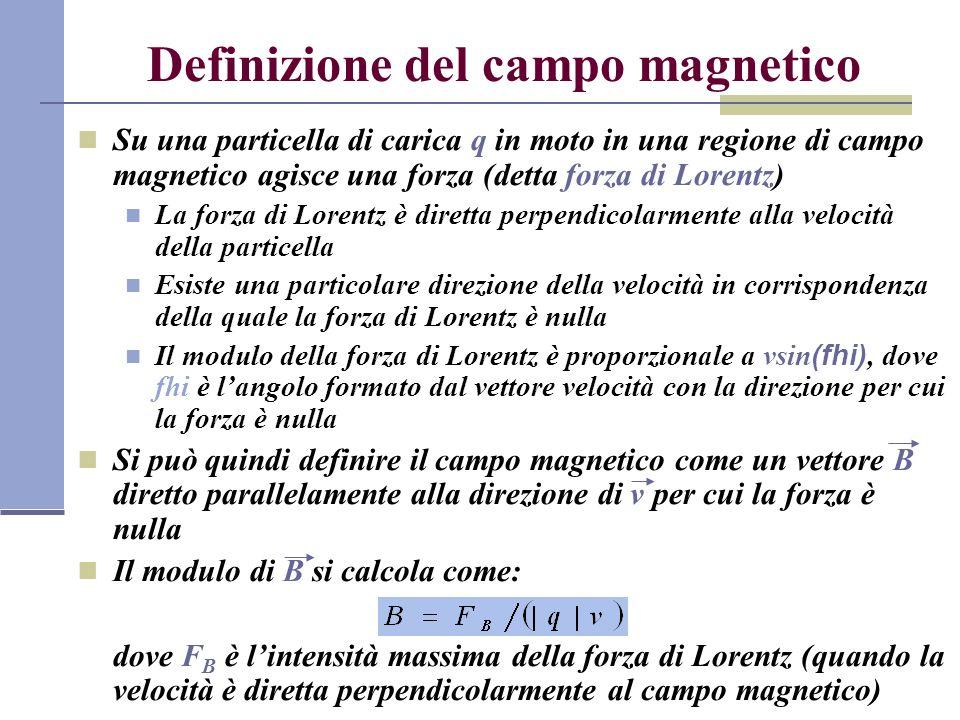 Definizione del campo magnetico