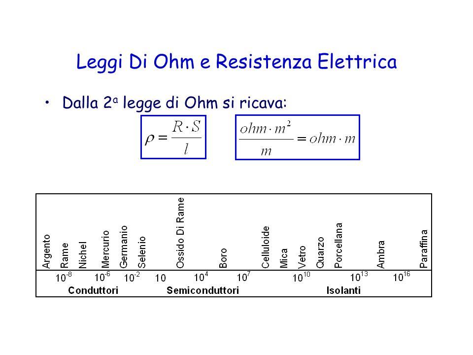 Leggi Di Ohm e Resistenza Elettrica