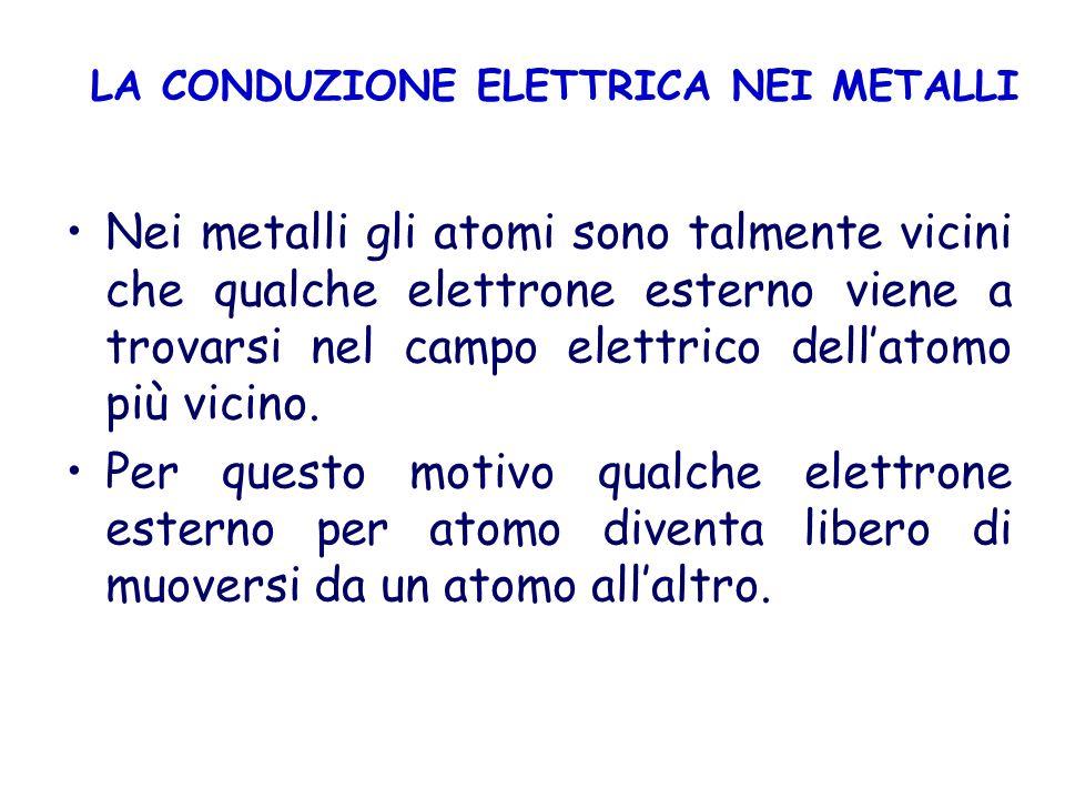 LA CONDUZIONE ELETTRICA NEI METALLI