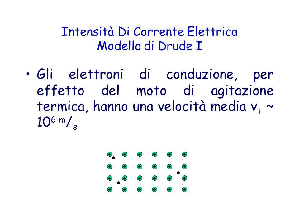 Intensità Di Corrente Elettrica Modello di Drude I