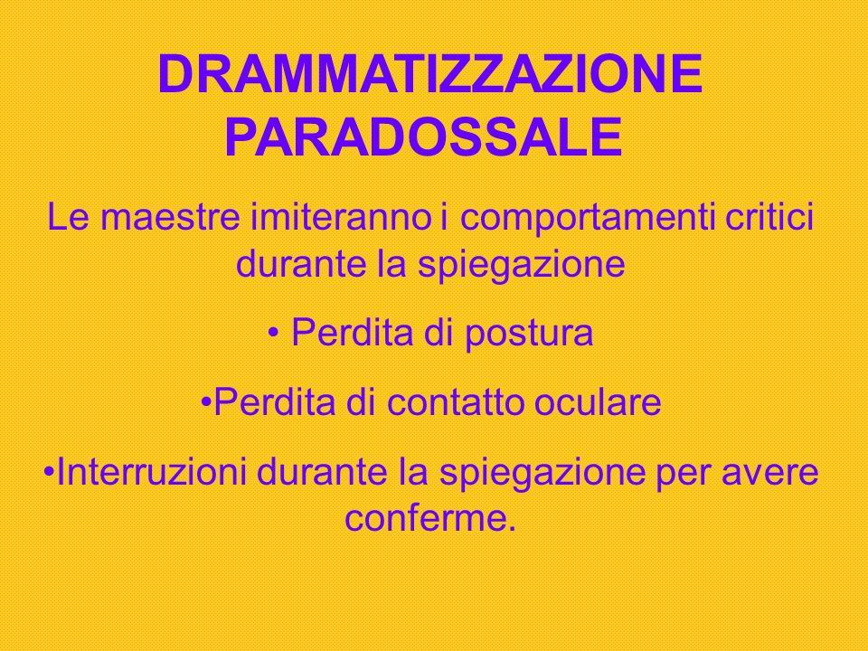 DRAMMATIZZAZIONE PARADOSSALE