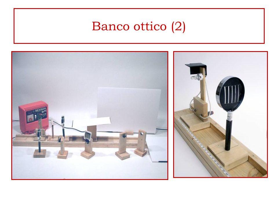 Banco ottico (2)