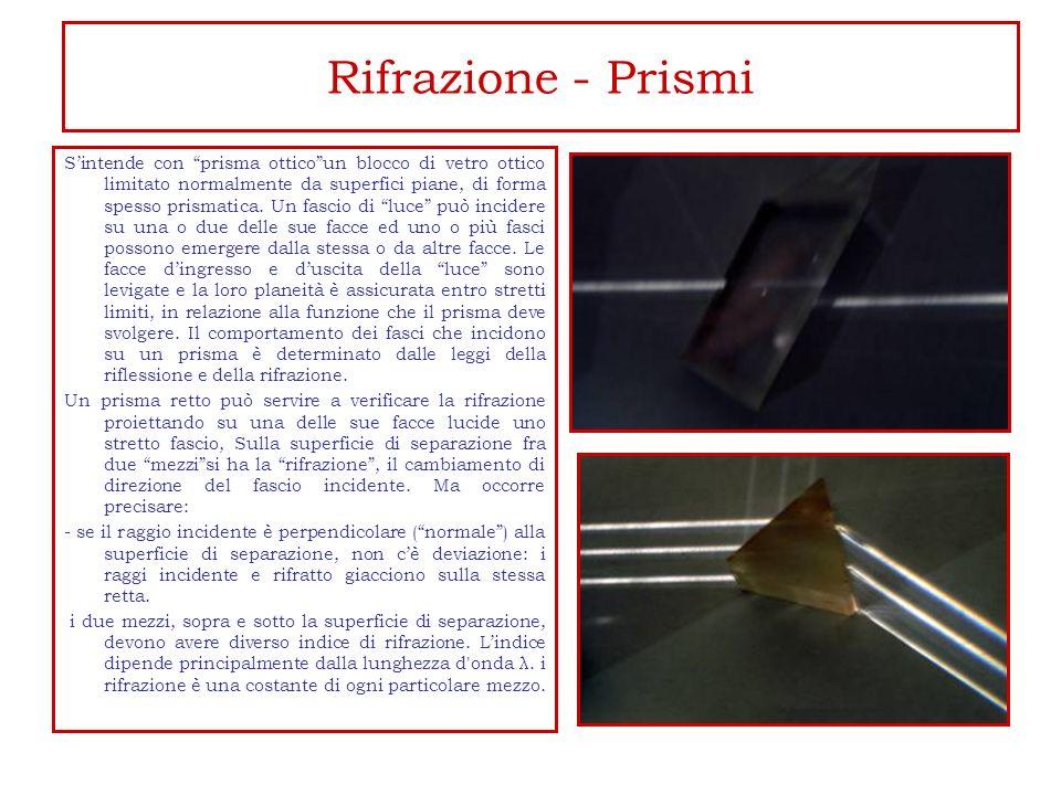Rifrazione - Prismi