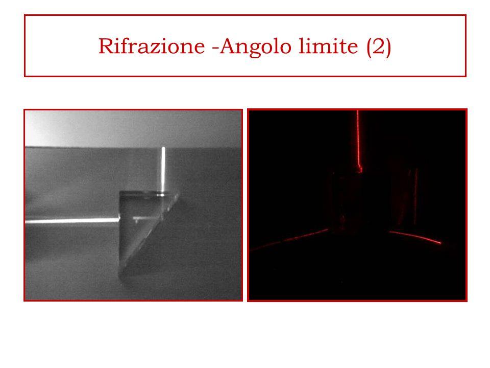 Rifrazione -Angolo limite (2)