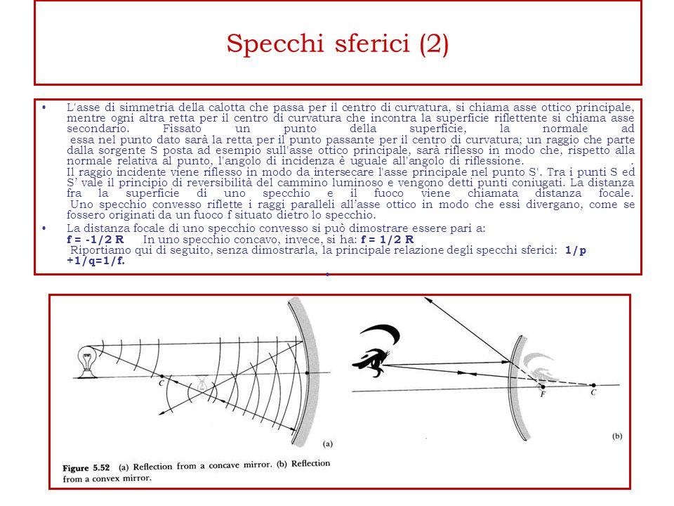 Specchi sferici (2)