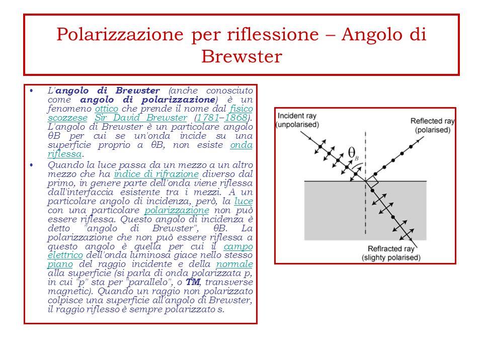 Polarizzazione per riflessione – Angolo di Brewster
