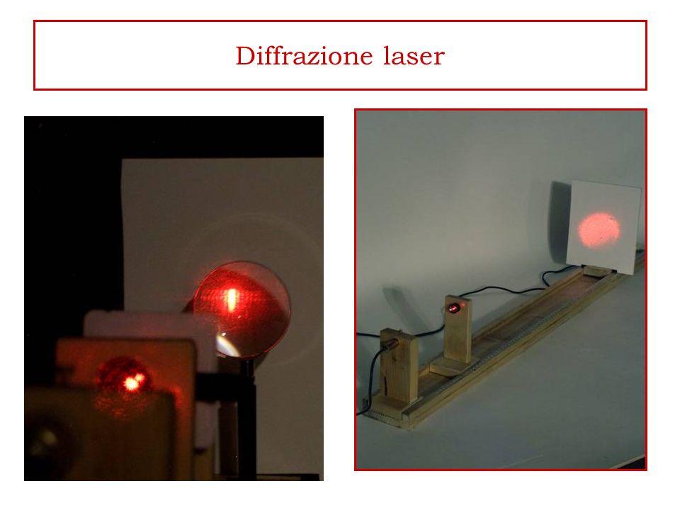 Diffrazione laser