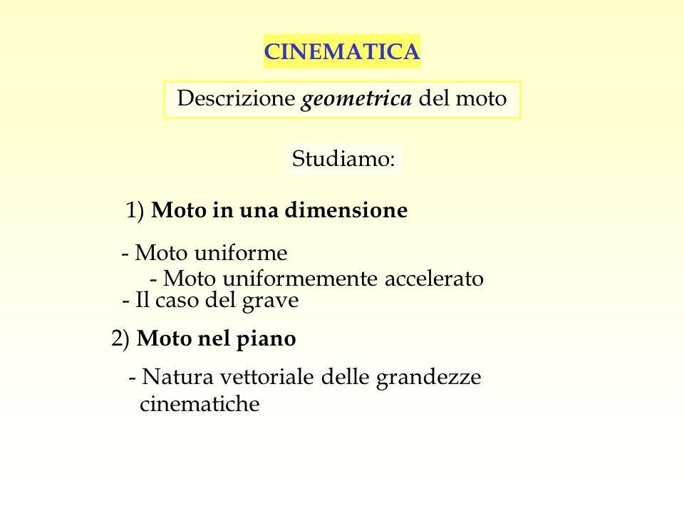 Descrizione geometrica del moto