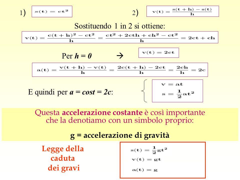 g = accelerazione di gravità