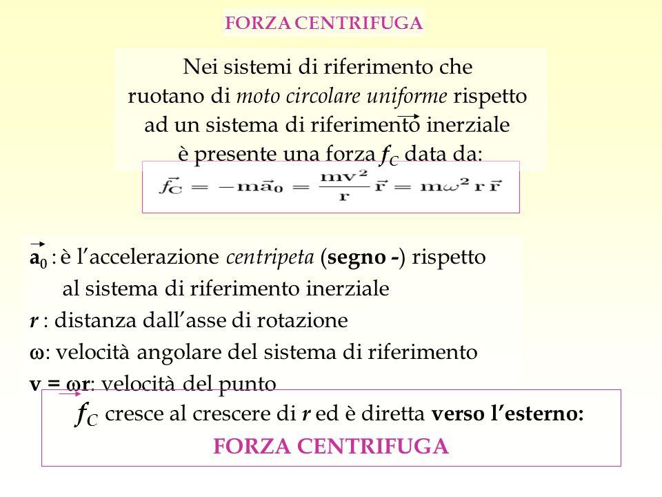 FORZA CENTRIFUGA Nei sistemi di riferimento che. ruotano di moto circolare uniforme rispetto. ad un sistema di riferimento inerziale.