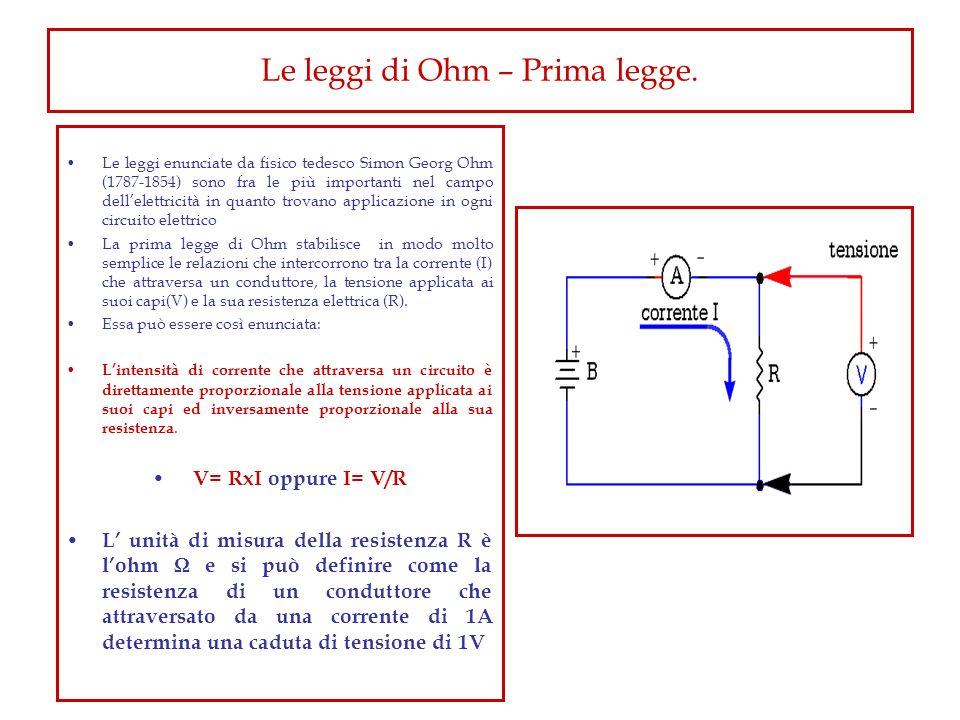 Le leggi di Ohm – Prima legge.