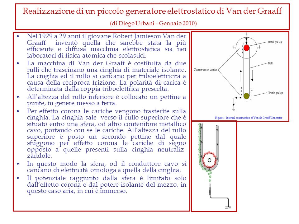 Realizzazione di un piccolo generatore elettrostatico di Van der Graaff (di Diego Urbani – Gennaio 2010)