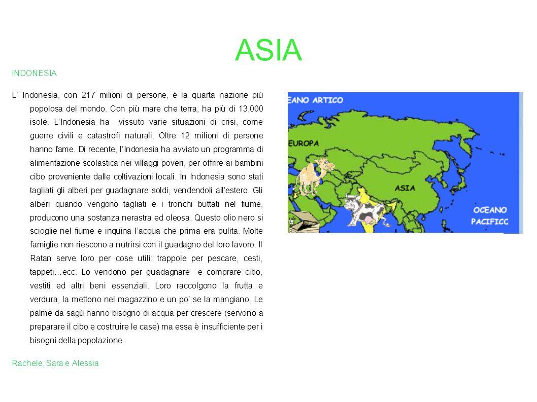 ASIA INDONESIA.