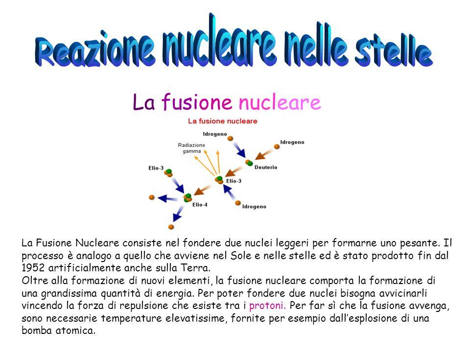 Reazione nucleare nelle stelle