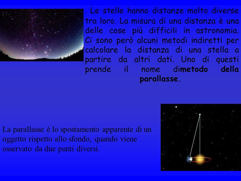 Le stelle hanno distanze molto diverse tra loro