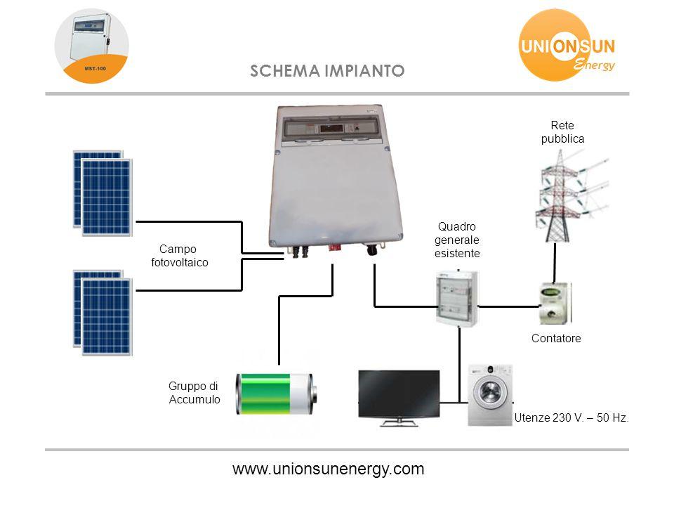 SCHEMA IMPIANTO www.unionsunenergy.com Rete pubblica Quadro generale