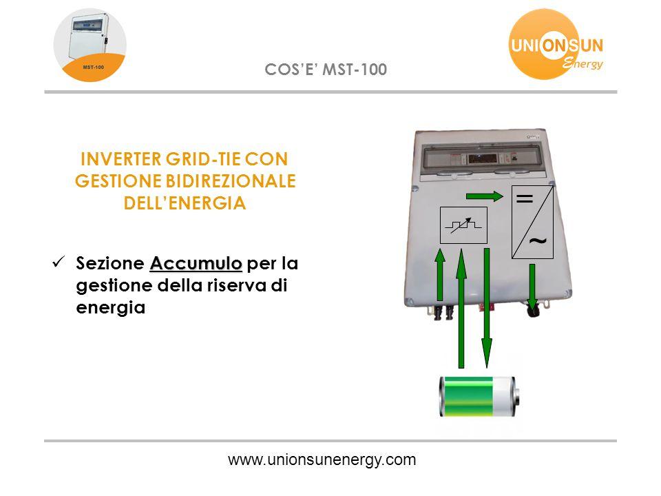 INVERTER GRID-TIE CON GESTIONE BIDIREZIONALE DELL'ENERGIA