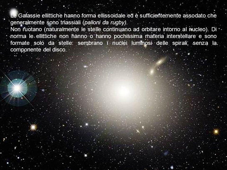 Le Galassie ellittiche hanno forma ellissoidale ed è sufficientemente assodato che generalmente sono triassiali (palloni da rugby).
