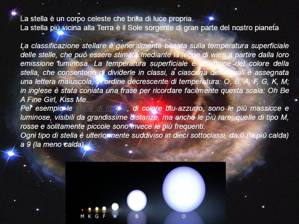 La stella è un corpo celeste che brilla di luce propria.
