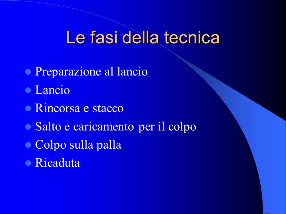 Le fasi della tecnica Preparazione al lancio Lancio Rincorsa e stacco