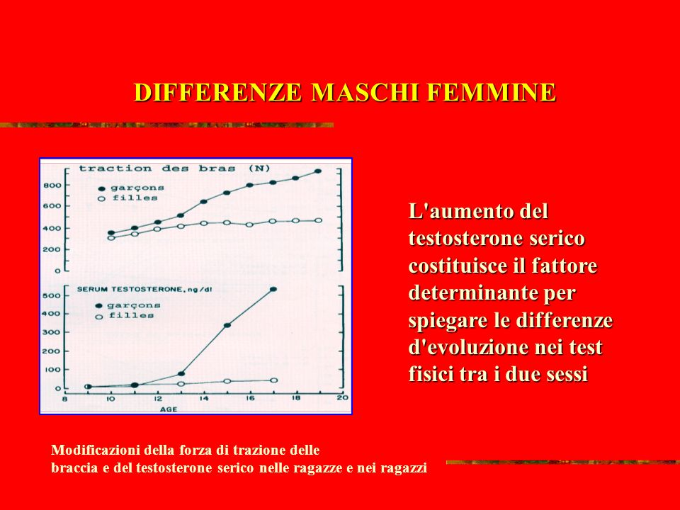DIFFERENZE MASCHI FEMMINE