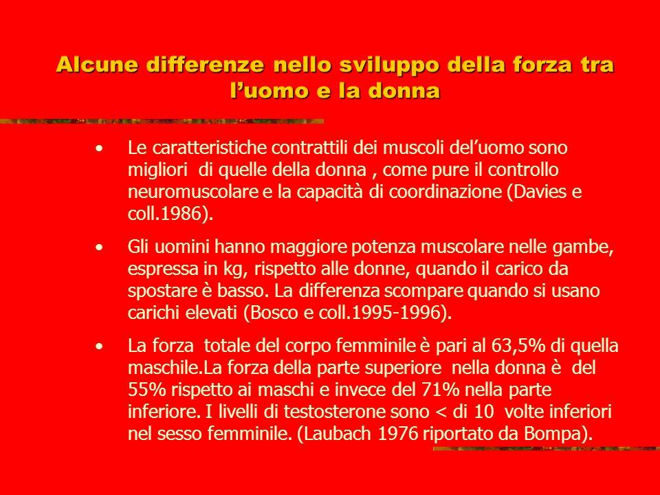 Alcune differenze nello sviluppo della forza tra l'uomo e la donna