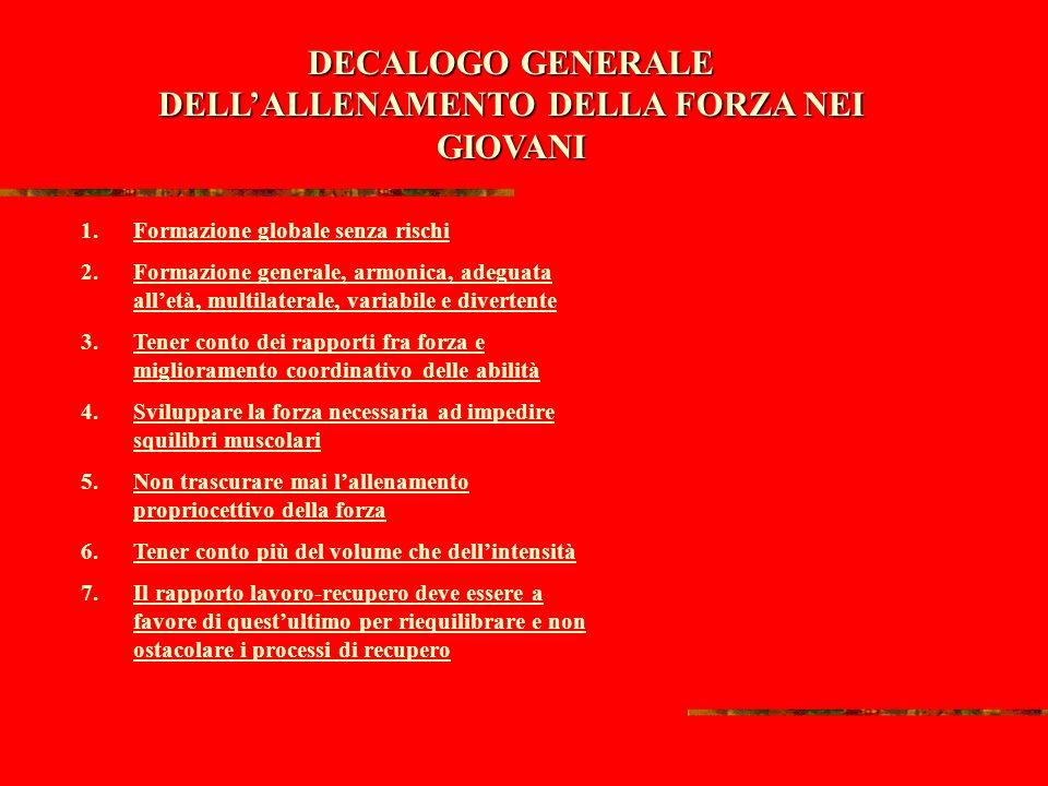 DECALOGO GENERALE DELL'ALLENAMENTO DELLA FORZA NEI GIOVANI