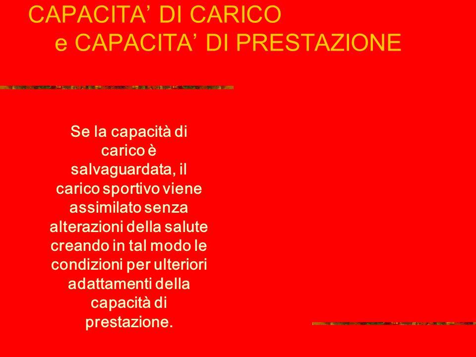 CAPACITA' DI CARICO e CAPACITA' DI PRESTAZIONE