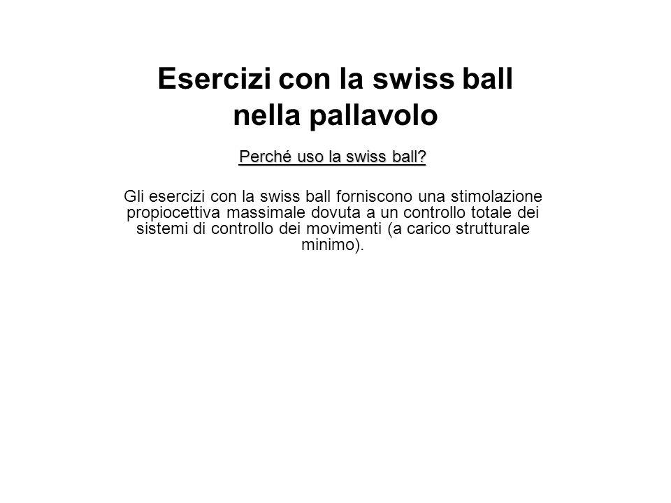 Esercizi con la swiss ball nella pallavolo