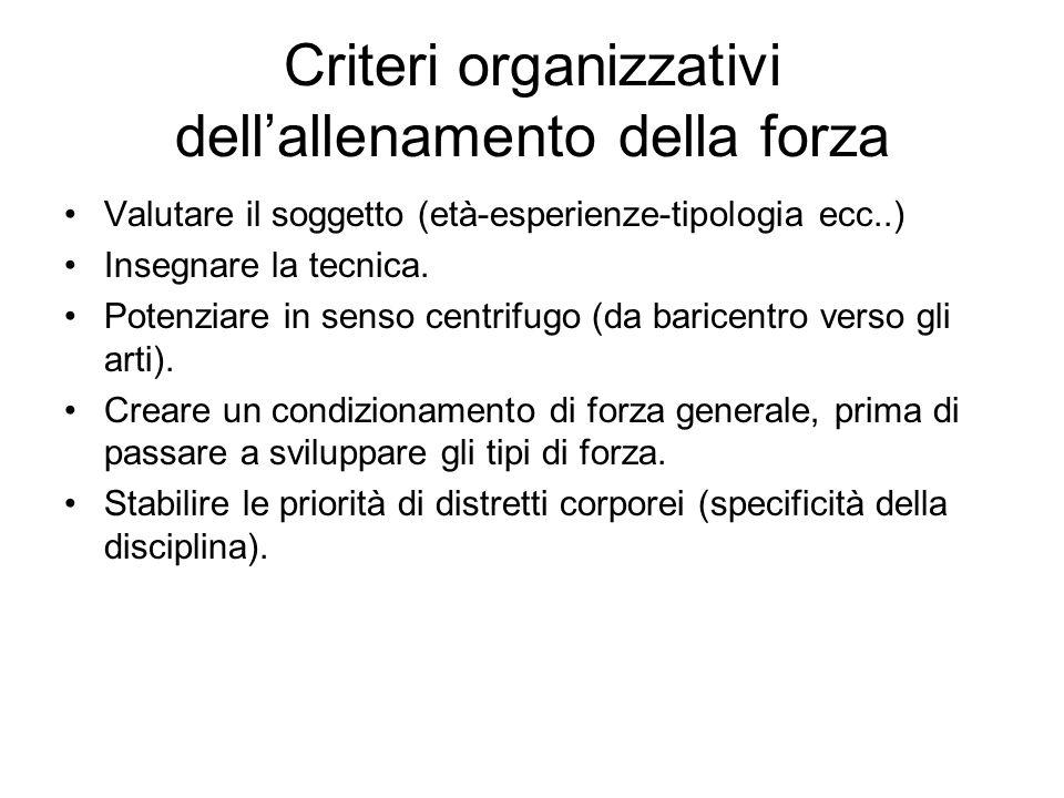 Criteri organizzativi dell'allenamento della forza