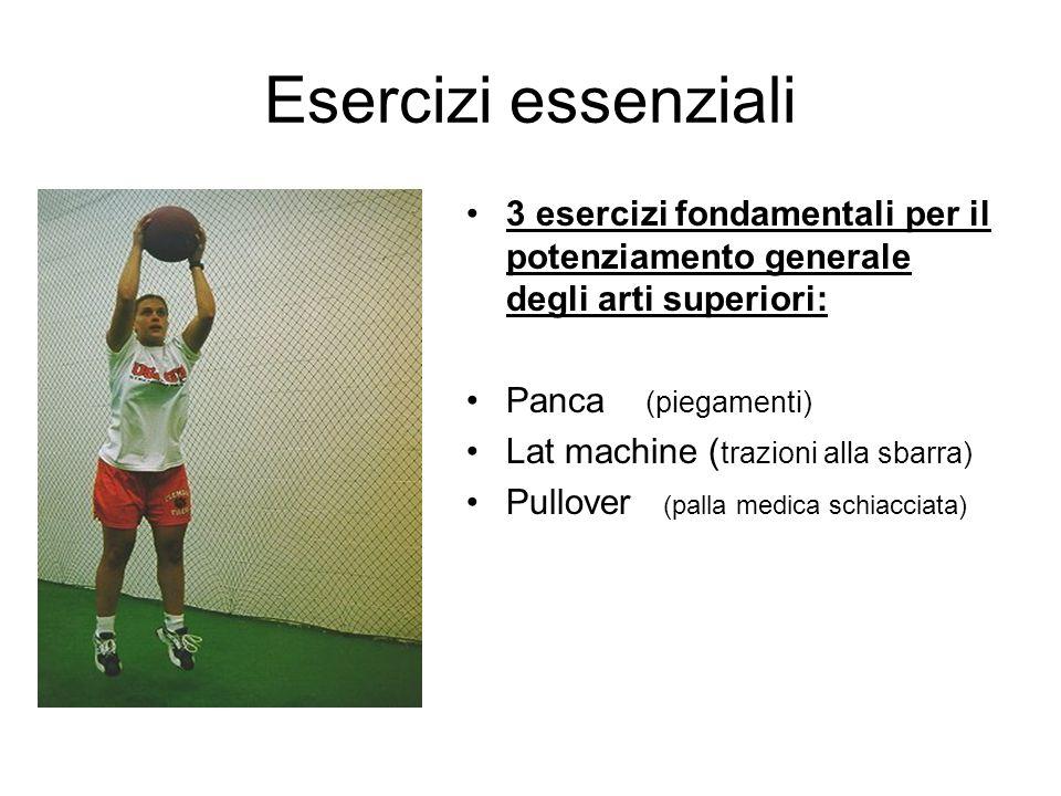 Esercizi essenziali 3 esercizi fondamentali per il potenziamento generale degli arti superiori: Panca (piegamenti)